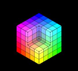 RGB立方体カラーモデル