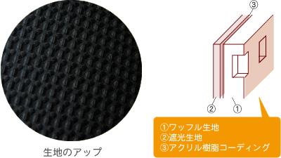 防音カーテンコーズ.jpg
