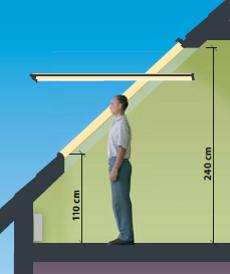 天窓と人の体と視界の関係3.jpg