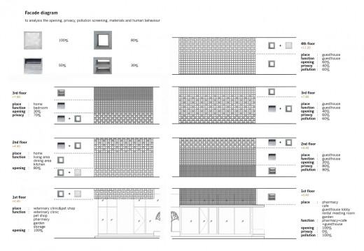 空間を自在に区切るコンクリート製の収納兼パーティションブロック「スクリーンブロック」の種類